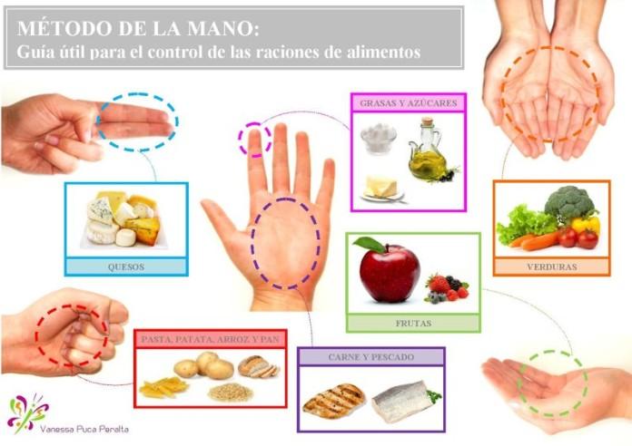 Baja tu peso con salud el m todo de la mano for Cuanto peso aguanta un cuelga facil