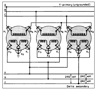isolated ground transformer wiring diagram images isolated ground wiring 3 phase transformer grounding diagrams diagram website