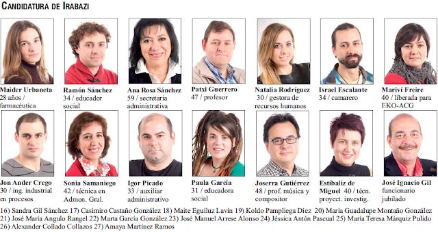 Candidatos de Irabazi