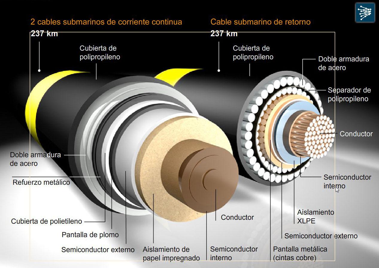 Y DALE CON LOS CABLES Seccion-cables-romulo