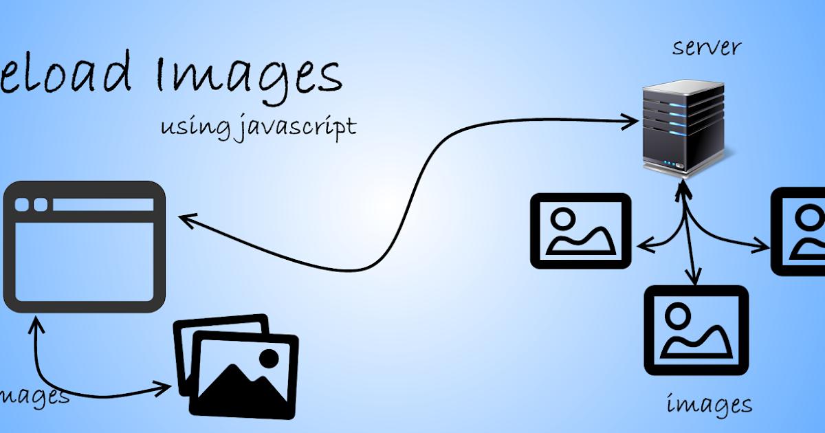 how to use mongodb with angularjs