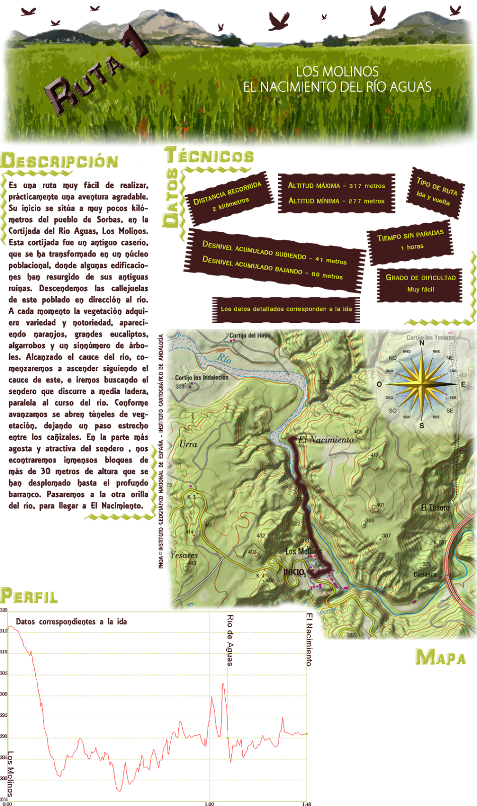 Ruta 1: Descripcion y datos técnicos