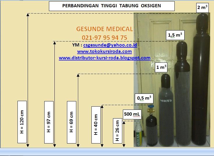 perbandingan tinggi tabung oksigen O2 medis untuk alat bantu pernapasan