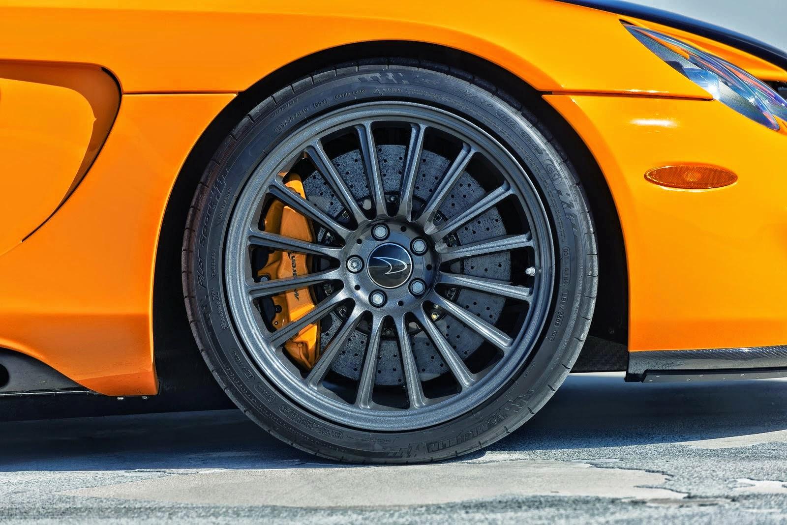 slr wheels