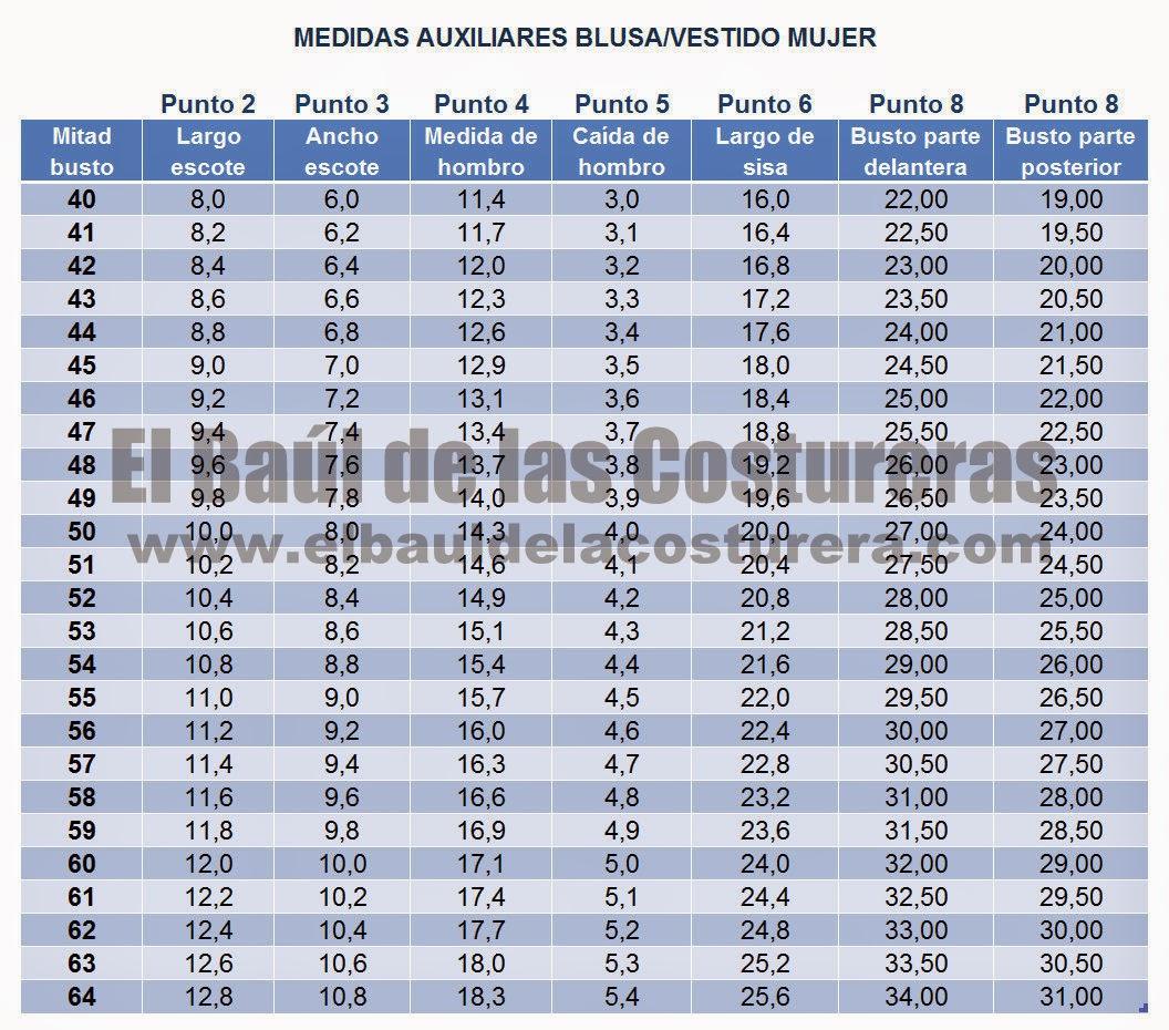 Curso básico corte y confección tabla medidas auxiliares