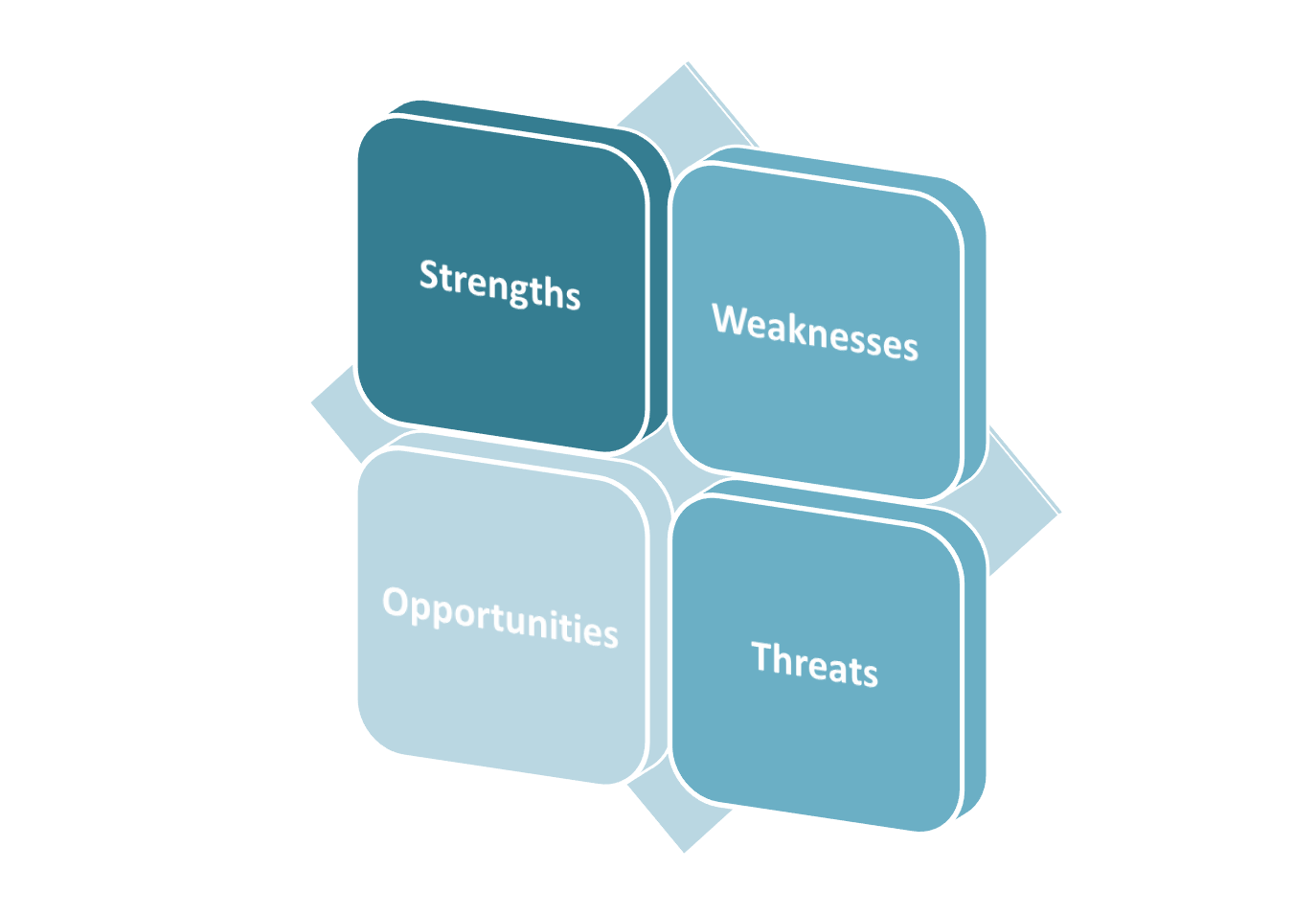 discuss what categories of the swot elements of information are readily available on the internet Discuss what categories of swot elements of information are readily available on internet illustrate what categories of data are difficult or impossible to.