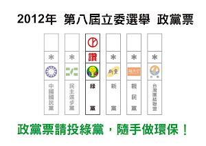 2012政黨票投綠黨