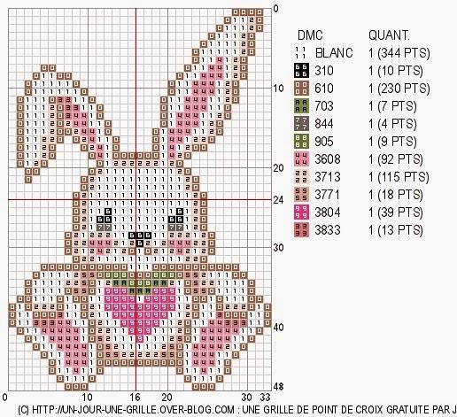 Hobby lavori femminili ricamo uncinetto maglia - Point de croix grille gratuite naissance ...