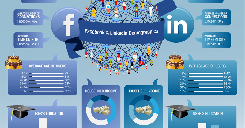 My infographic facebook