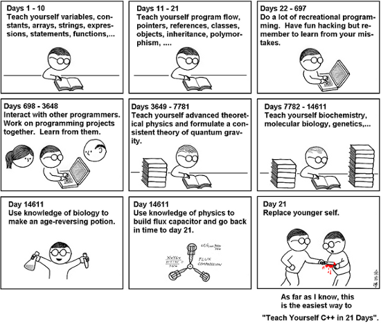 [Image: Teach-yourself-C++-in-21-days-2.png]