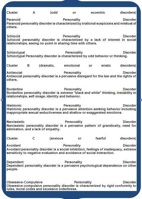 Personality disorder list