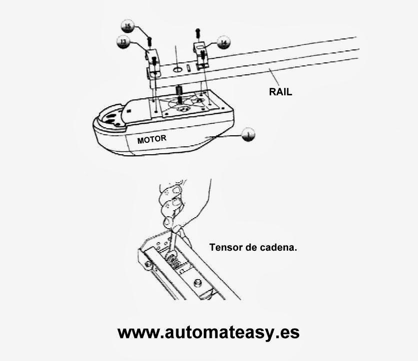 Automateasy como instalar motor de puerta garaje seccionada - Motor puerta garaje ...