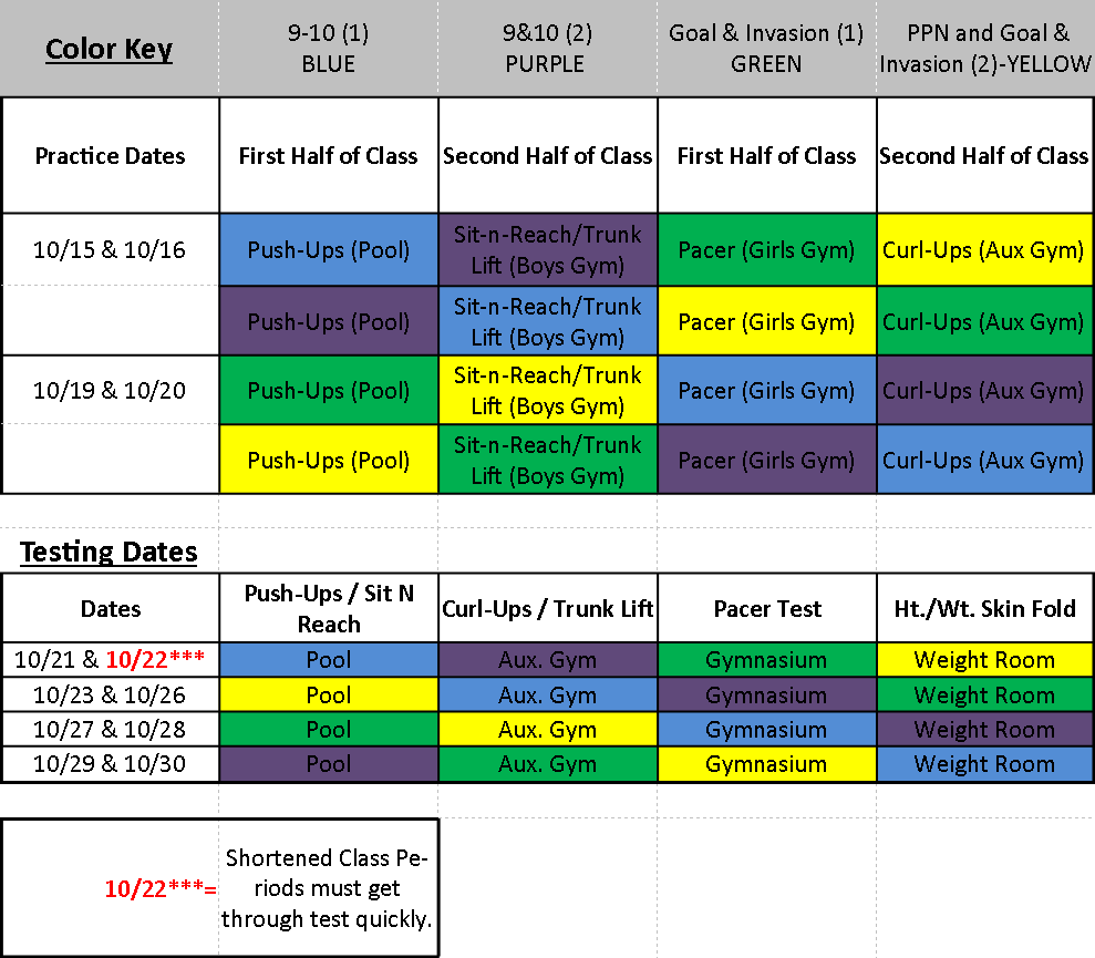 Fitnessgram schedule and reports orchard park high school below is the schedule for when classes are completing our fitnessgram testing look at the color key and read across the chart correspond it with your nvjuhfo Image collections