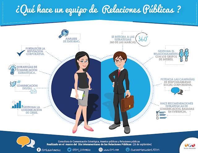 Noticias y comunicados de empresas en Bogotá y Colombia