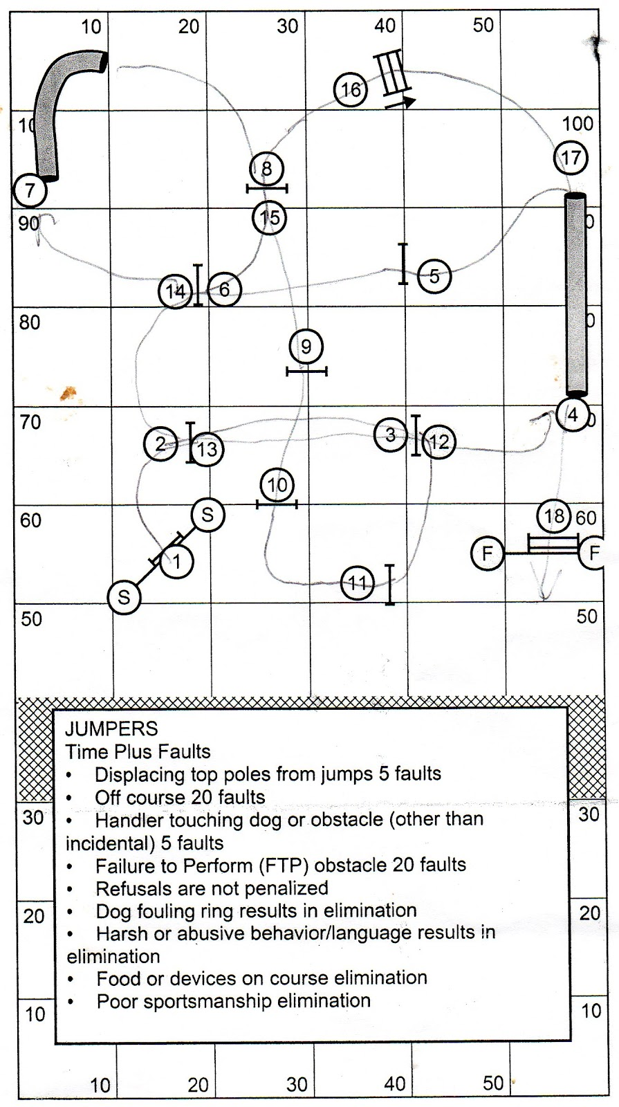 Novice Agility Course Maps http://www.agilitynovice.com/2013_01_01_archive.html