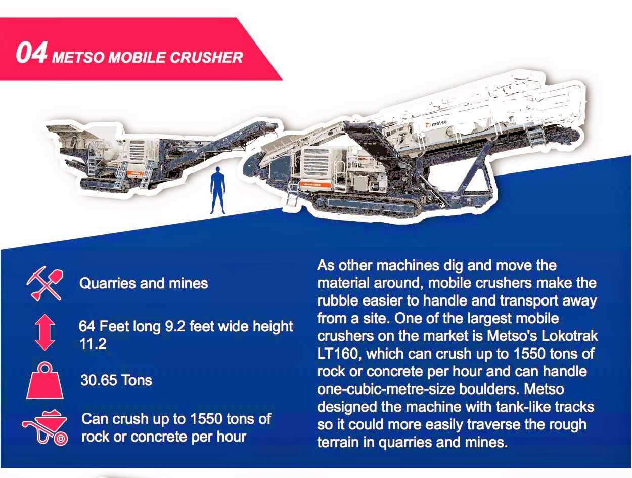 Metso Mobile Crusher