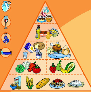 http://www.pulevasalud.com/ps/Zips/6749/piramide.swf