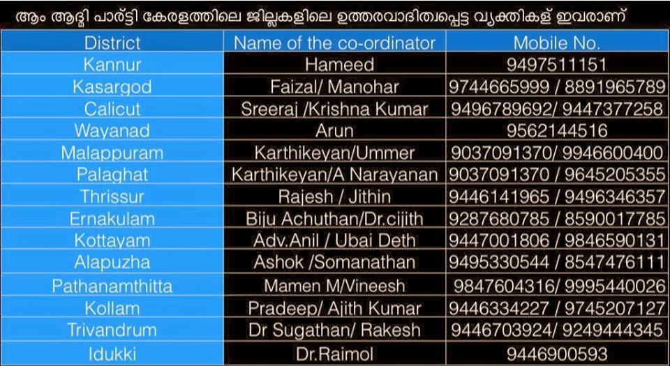 Aam Aadmi Party Kerala 14 Districts Phone Number Here Aam Aadmi