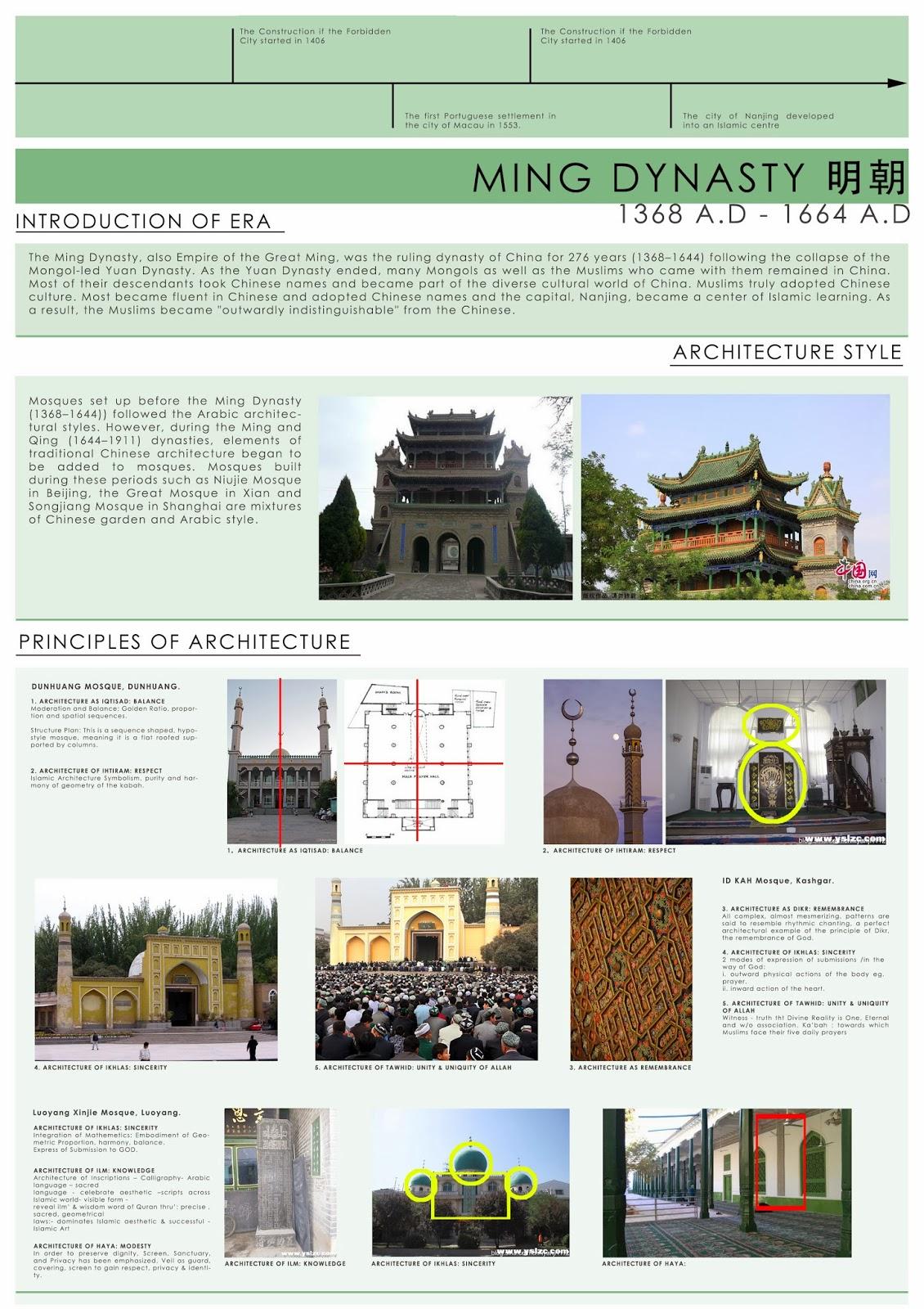 islamic architecture project 1 islamic architecture in china