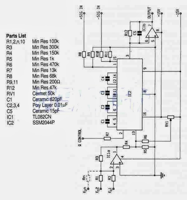 ssm2044p voltage controlled filter