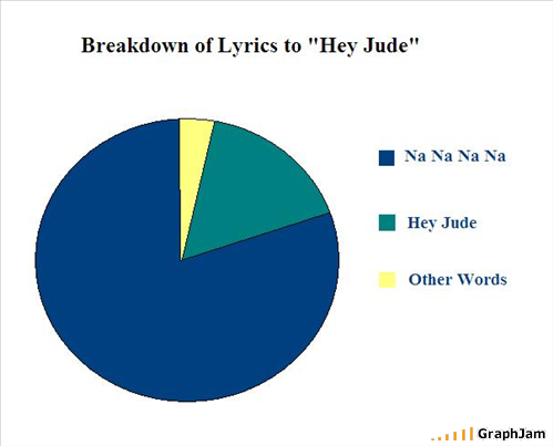 the rick and len show blog graph the beatles rh waplrickandlen blogspot com hey jude flow diagram hey jude flow diagram