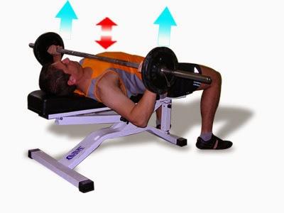 Medida como quemar grasa abdominal deporte este