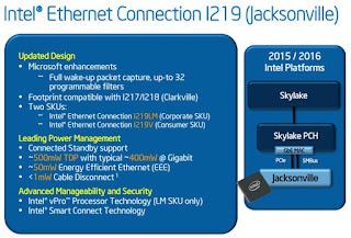Mengenal Chipset Intel Z170