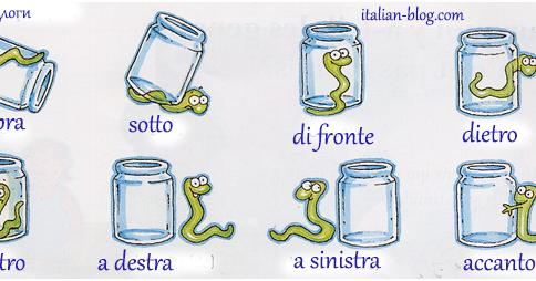 Итальянские предлоги в картинках