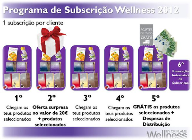 subscrição da wellness by oriflame