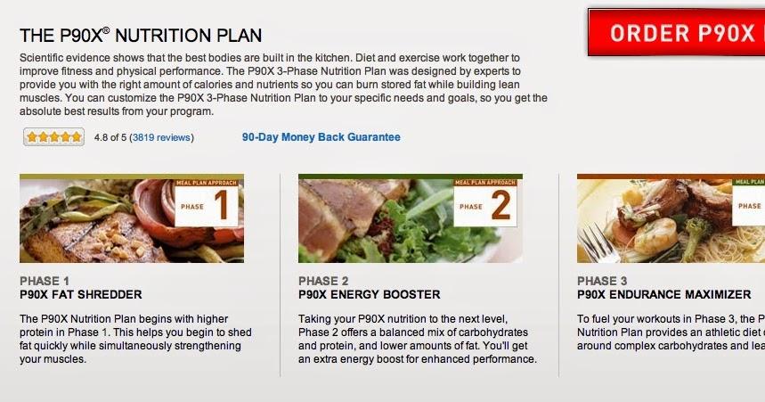 The P90X Nutrition Plan   Arnel Banawa