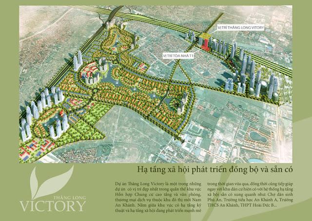 Hạ Tầng xã hôi dự án Thăng Long Victory
