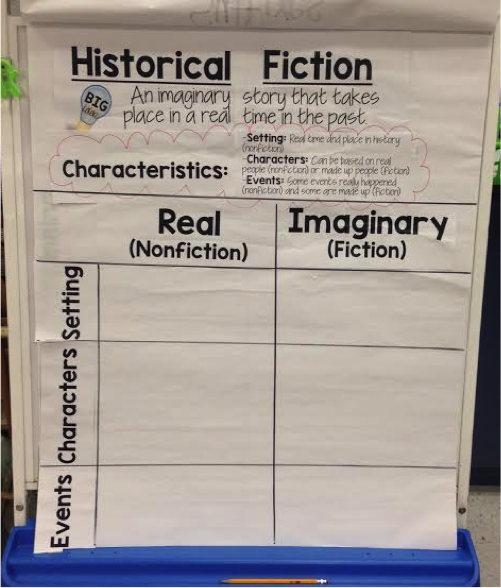 historical fiction book report for 4th grade