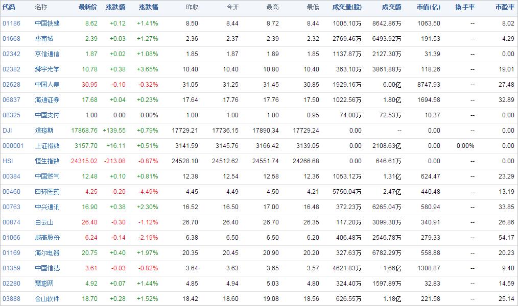 中国株コバンザメ投資ウォッチ銘柄watch20150211