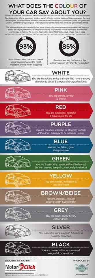 Warna kereta & anda