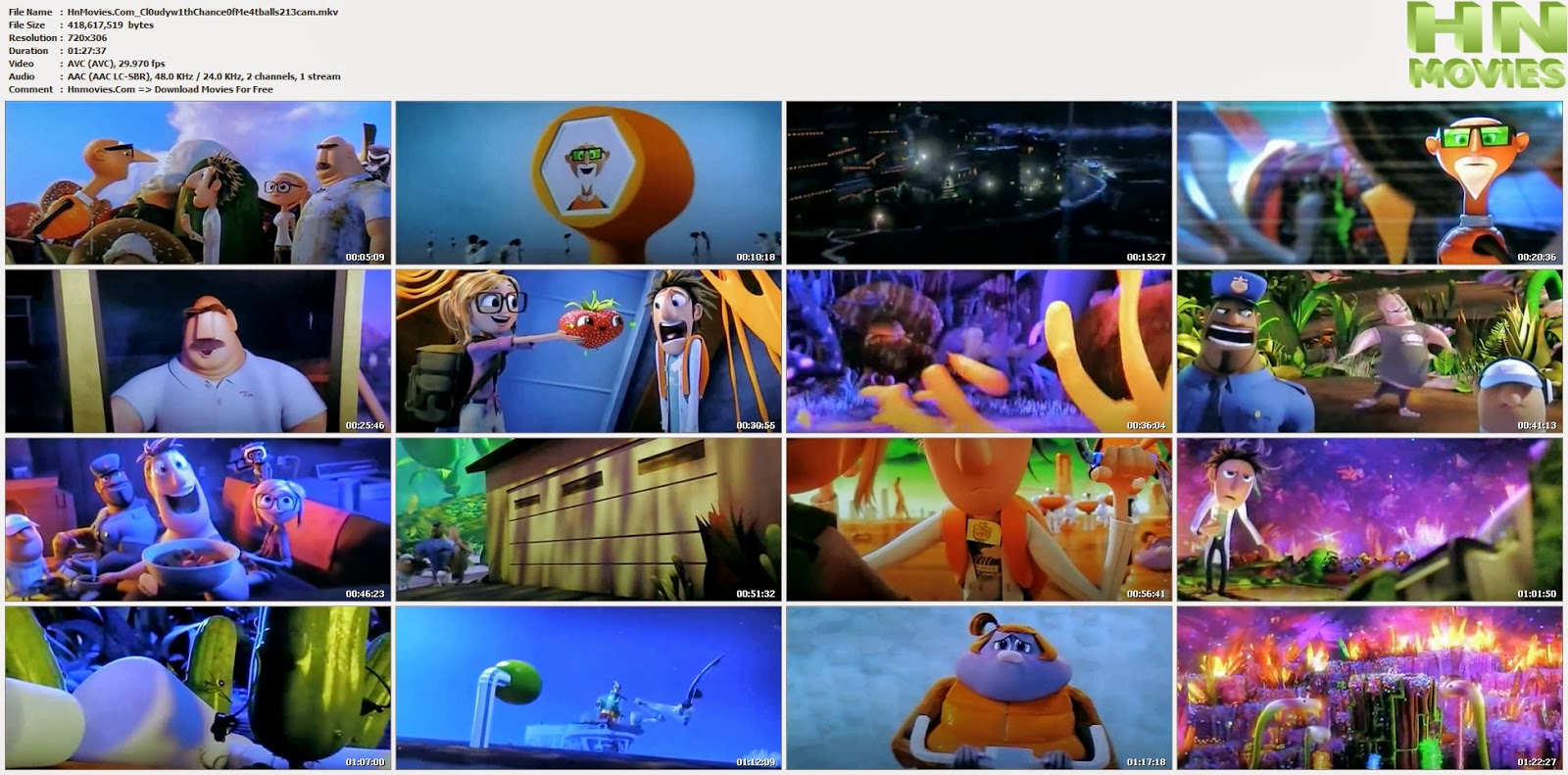 movie screenshot of Cloudy with a Chance of Meatballs 2 fdmovie.com