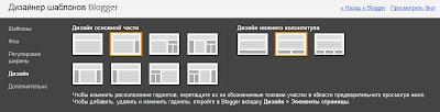 Настройка макета шаблона в Blogger