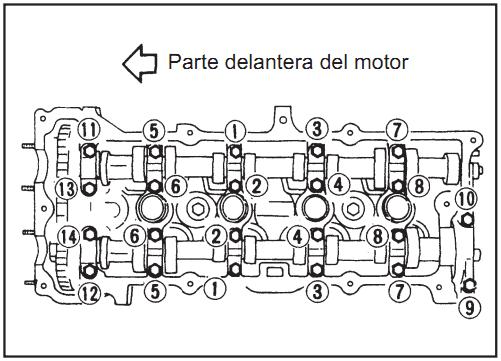 Ajuste Motor Nissan V16