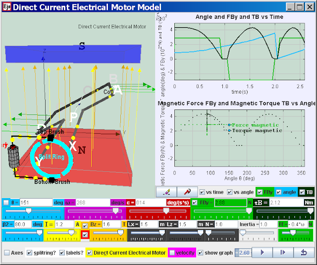 Ejs Open Source Direct Current Electrical Motor Model Java