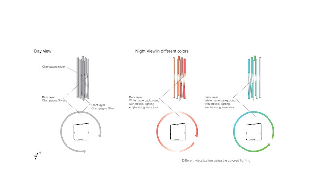 Illustration showing how facade lights work