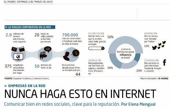 http://www.elmundo.es/economia/2014/03/02/530f8841268e3ecf7f8b4586.html