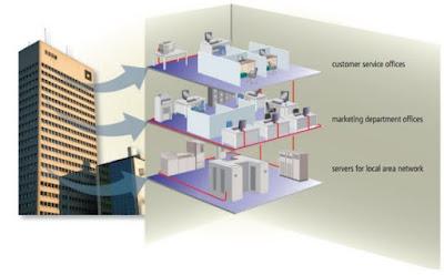 A wireless LAN (WLAN)