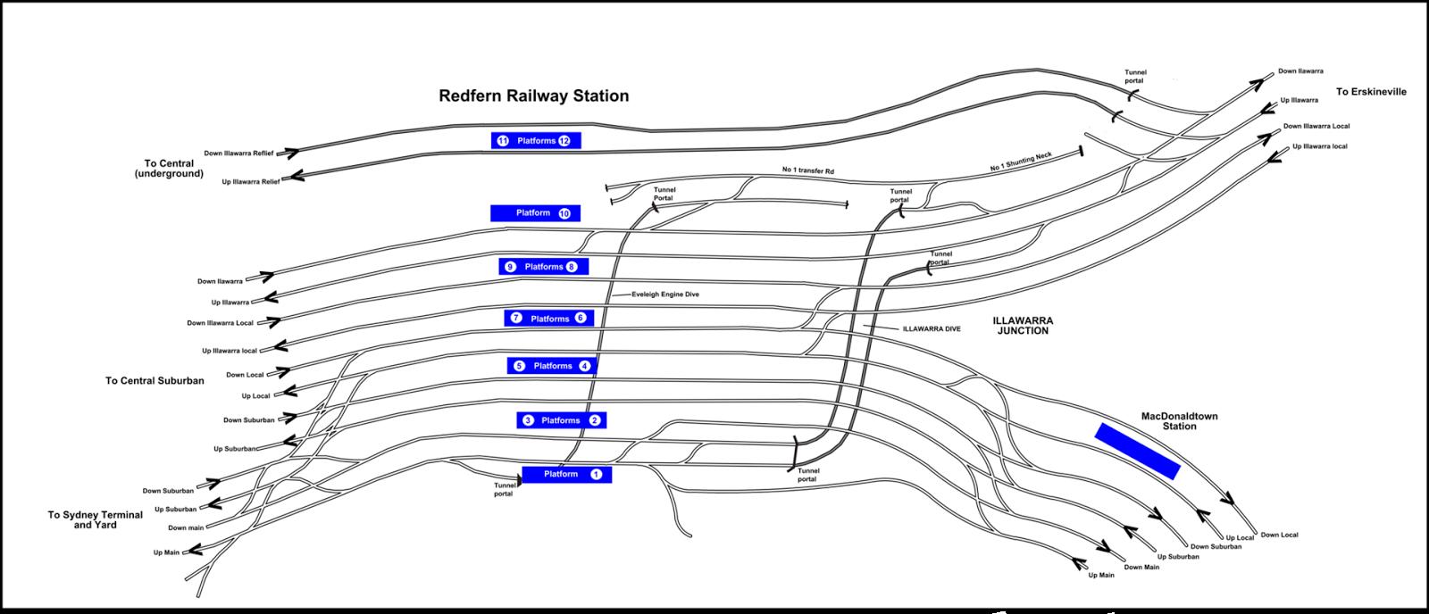 Stop The Sydney Metram  Rail Futures