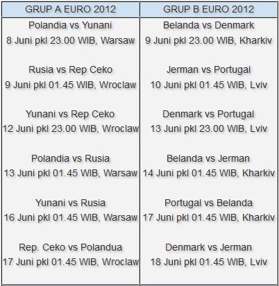 Jadwal Euro 2012