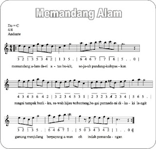 Not Angka Pianika Lagu Nidji Laskar Pelangi Gudang Kaos