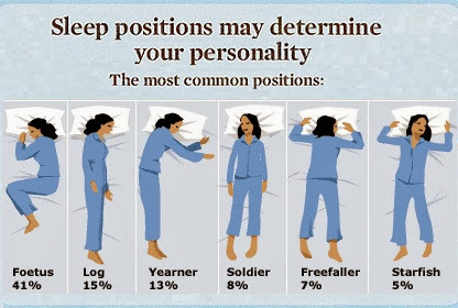 Sleeping Types Personality Personality is The Sleep