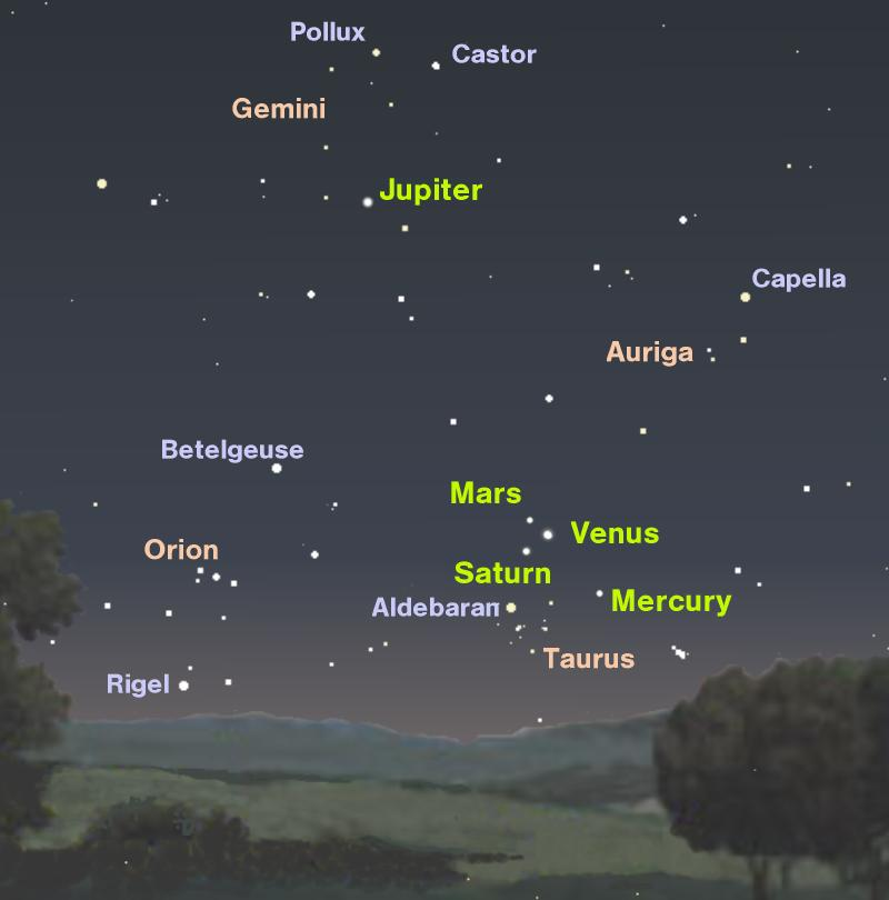 planets and constellations night sky - photo #49