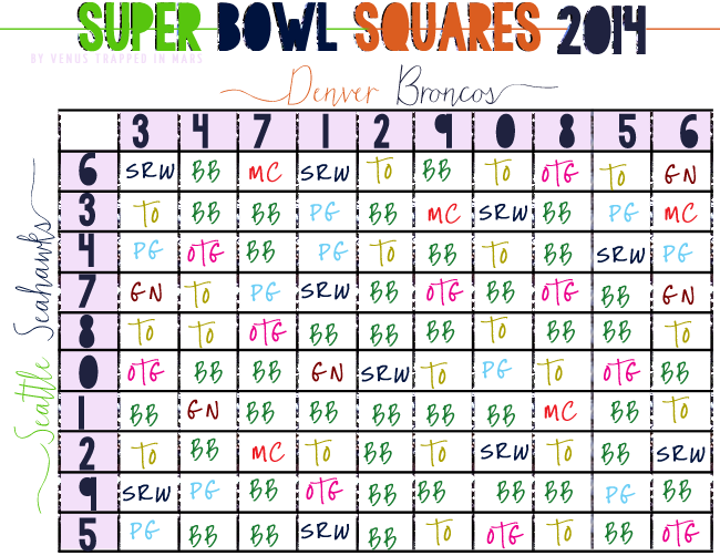 Super Bowl Squares 2014 Denver Broncos Seattle Seahawks XLVIII