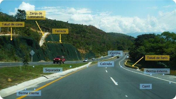 Zona Ingeniería - Diseño de Carreteras