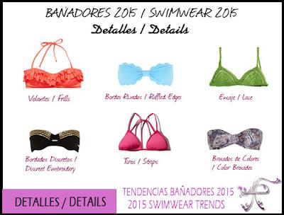 Swimwear Details 2015