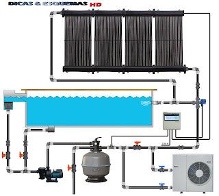 Instala o de aquecimento de gua em piscinas dicas esquemas - Bomba piscina solar ...